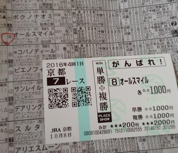 161008京都7R