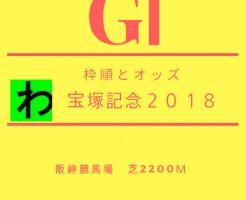宝塚記念2018枠順キャッチ