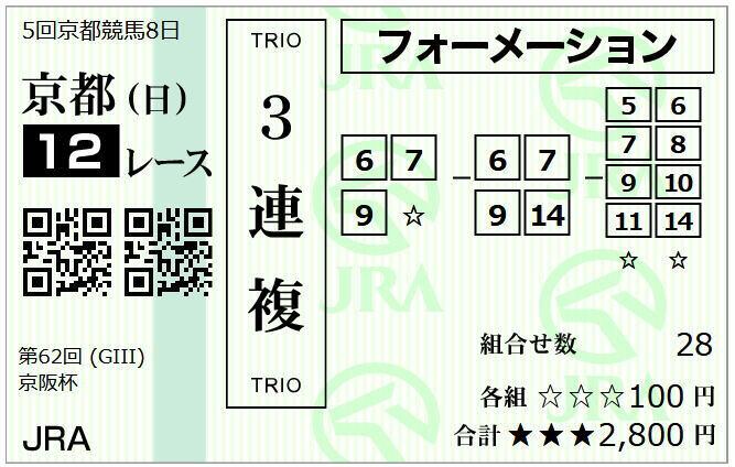 京阪杯2017馬券