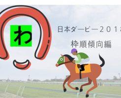日本ダービー2018枠キャッチ
