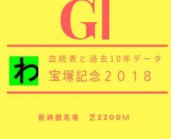 宝塚記念2018血統キャッチ