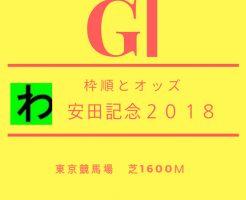 安田記念2018枠順キャッチ