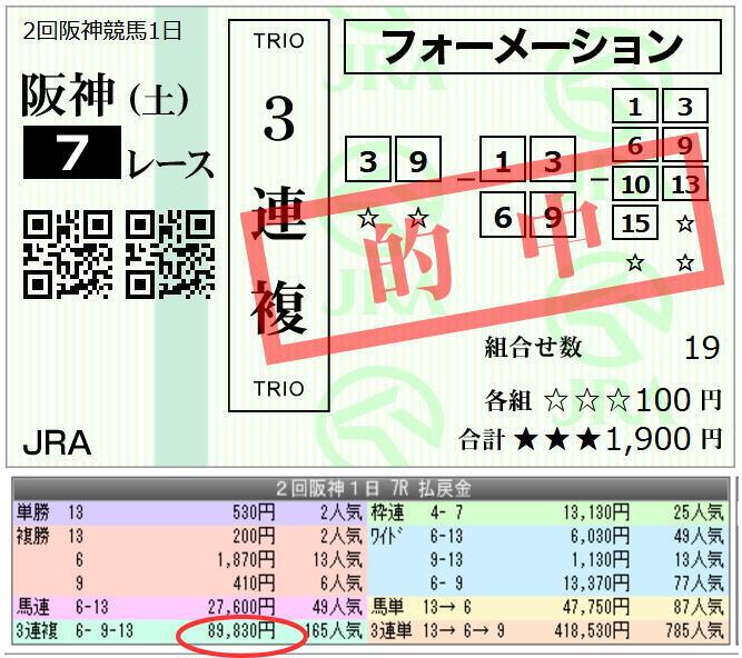 阪神7R的中