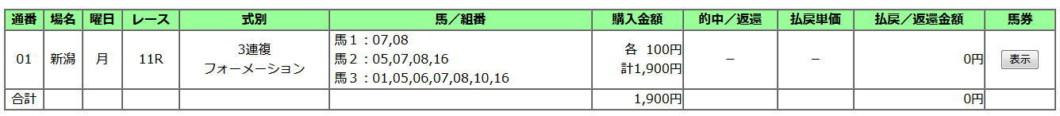 新潟大賞典2019買い目