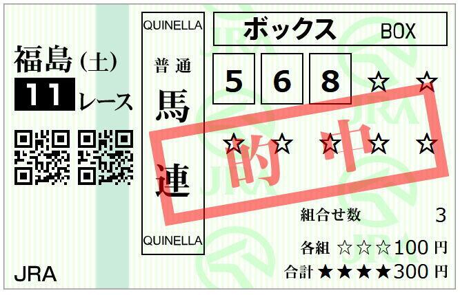 福島牝馬S2019馬券