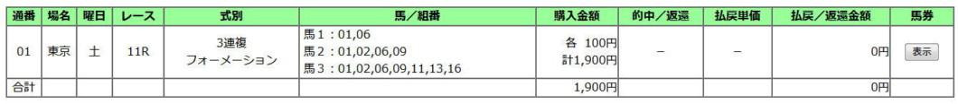 青葉賞2019買い目