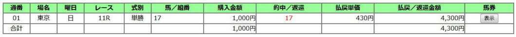 NHKマイルC2019買い目