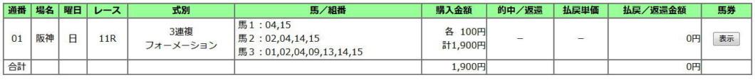 桜花賞2019買い目
