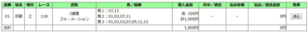 葵S2019買い目