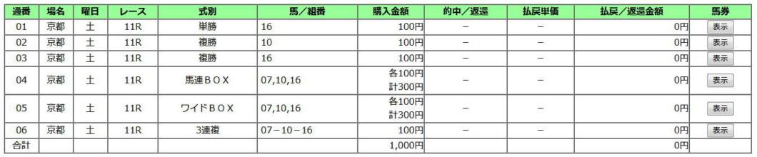 平安S2019買い目