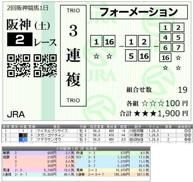 190323阪神2R結果