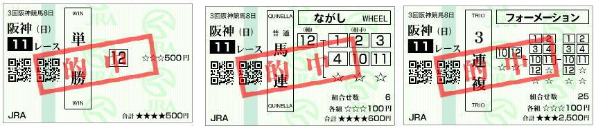 宝塚記念2019馬券