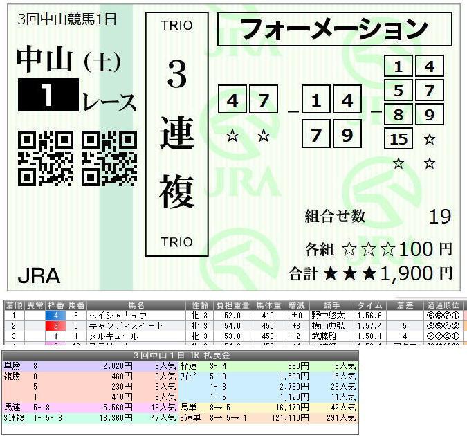 190323中山1R結果
