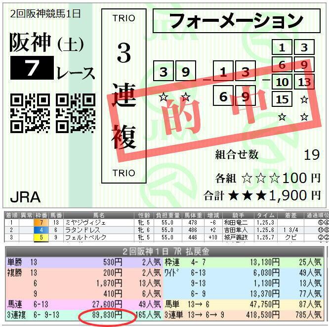 190323阪神7R結果