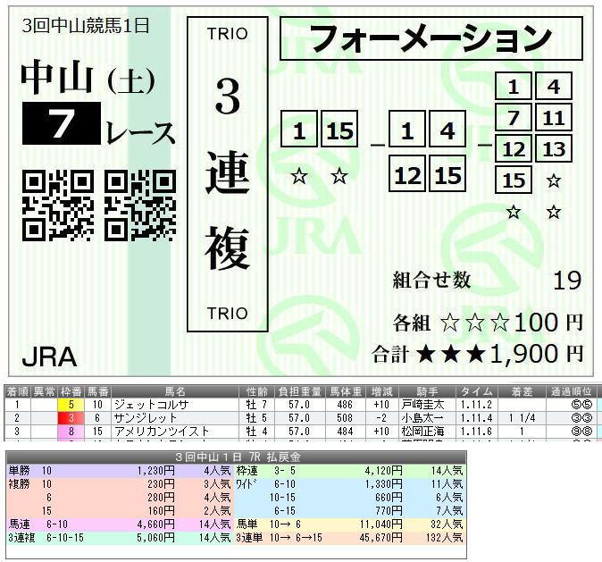 190323中山7R結果