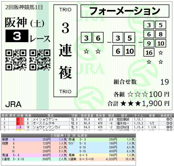 190323阪神3R結果