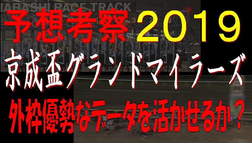 京成盃グランドマイラーズ2019キャッチ