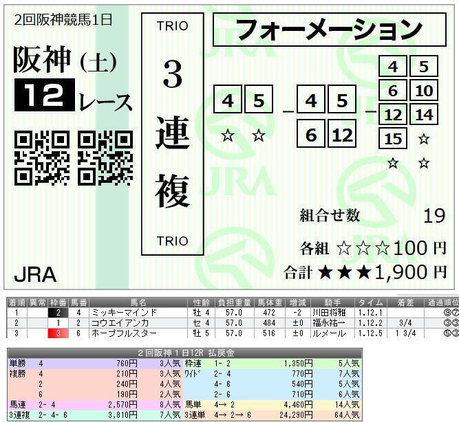 190323阪神12R結果