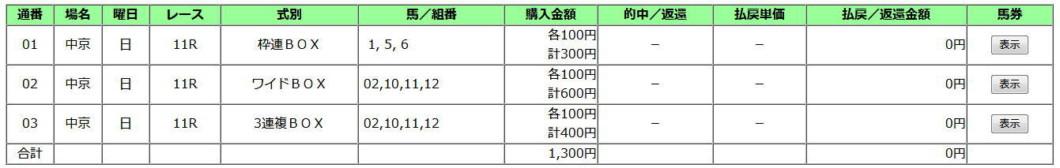 中京記念2019買い目
