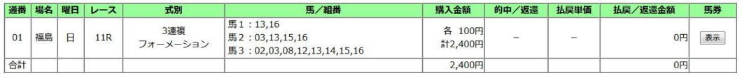 七夕賞2019買い目