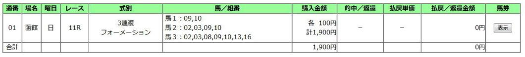 函館記念2019買い目