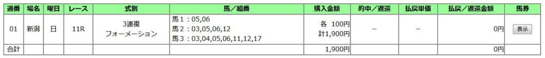 関屋記念2019買い目