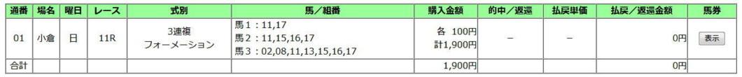 北九州記念2019買い目