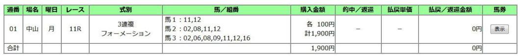 セントライト記念2019買い目