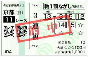 菊花賞2019-3連複