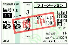 福島記念2019馬券
