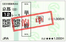京阪杯2019馬券