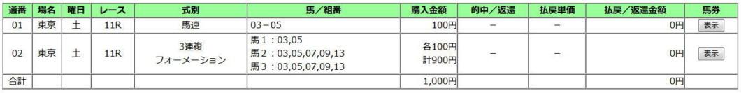 武蔵野S2019買い目