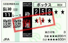 阪神JF2019枠連