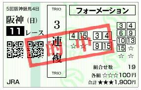 阪神JF2019-3連複
