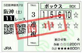 阪神カップ2019-3連複