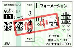 東海S2020馬券