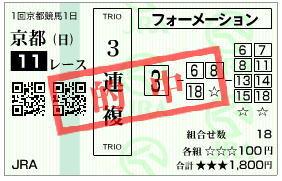 京都金杯2020馬券