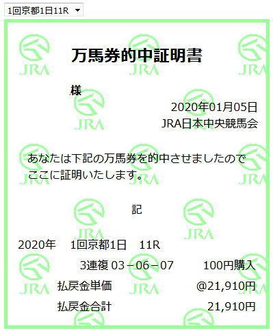 京都金杯2020万馬券証明書ブログ