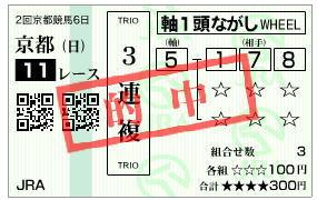 京都記念2020-3連複流し