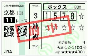 京都記念2020-3連複BOX