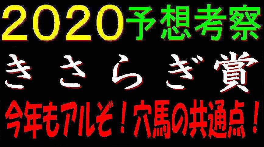 きさらぎ賞2020キャッチ