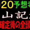 中山記念2020【枠順確定】全頭解説