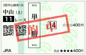 日経賞2020単勝