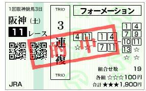 チューリップ賞2020馬券