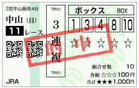 弥生賞2020馬券