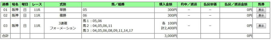 桜花賞2020買い目