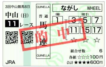皐月賞2020馬券