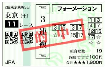 青葉賞2020馬券