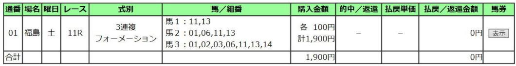 福島牝馬S2020買い目