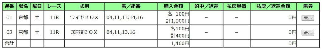 葵S2020買い目